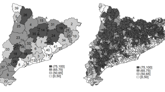 Elecciones catalanas de 2017: Un intento de modelar sus resultados