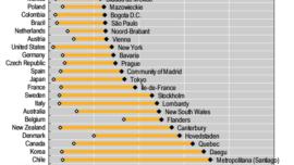 Los impactos territoriales de la Covid-19