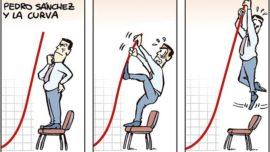 Pedro Sánchez y la curva
