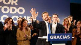 Si el PP se abstiene ante Sánchez, Vox se disparará en votos