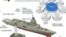 """Robles: """"Las cinco fragatas F-110 se entregarán entre 2025 y 2030 ó 2031"""""""