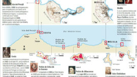 Los islotes de España frente a Marruecos custodiados por el Ejército