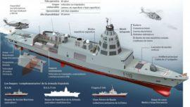 Acuerdo para financiar 1.638 millones de las fragatas F-110