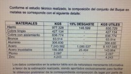 El Príncipe de Asturias: 8,5 millones de kilos de metal por 2,4 millones de euros
