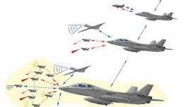 GMV, Sener y Tecnobit se alían para desarrollar los operadores remotos del FCAS