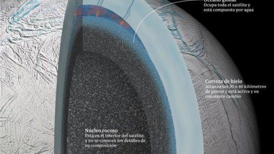 A la caza de vida en Encélado, la luna de Saturno