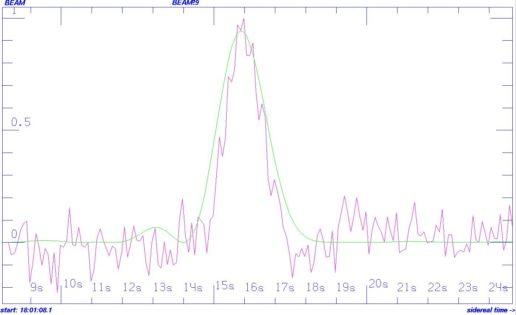 Una potente señal de radio, desde una estrella a 95 años luz, desconcierta a los científicos