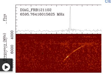Alerta científica ante la detección de quince nuevas señales de radio de origen desconocido